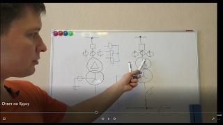 видео Защита трансформаторов: дифференциальная, газовая, релейная, токовая