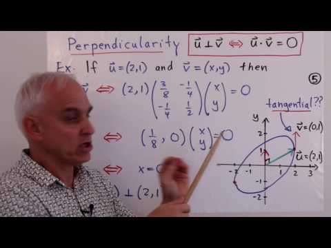WildTrig78: Geometry with a general dot product