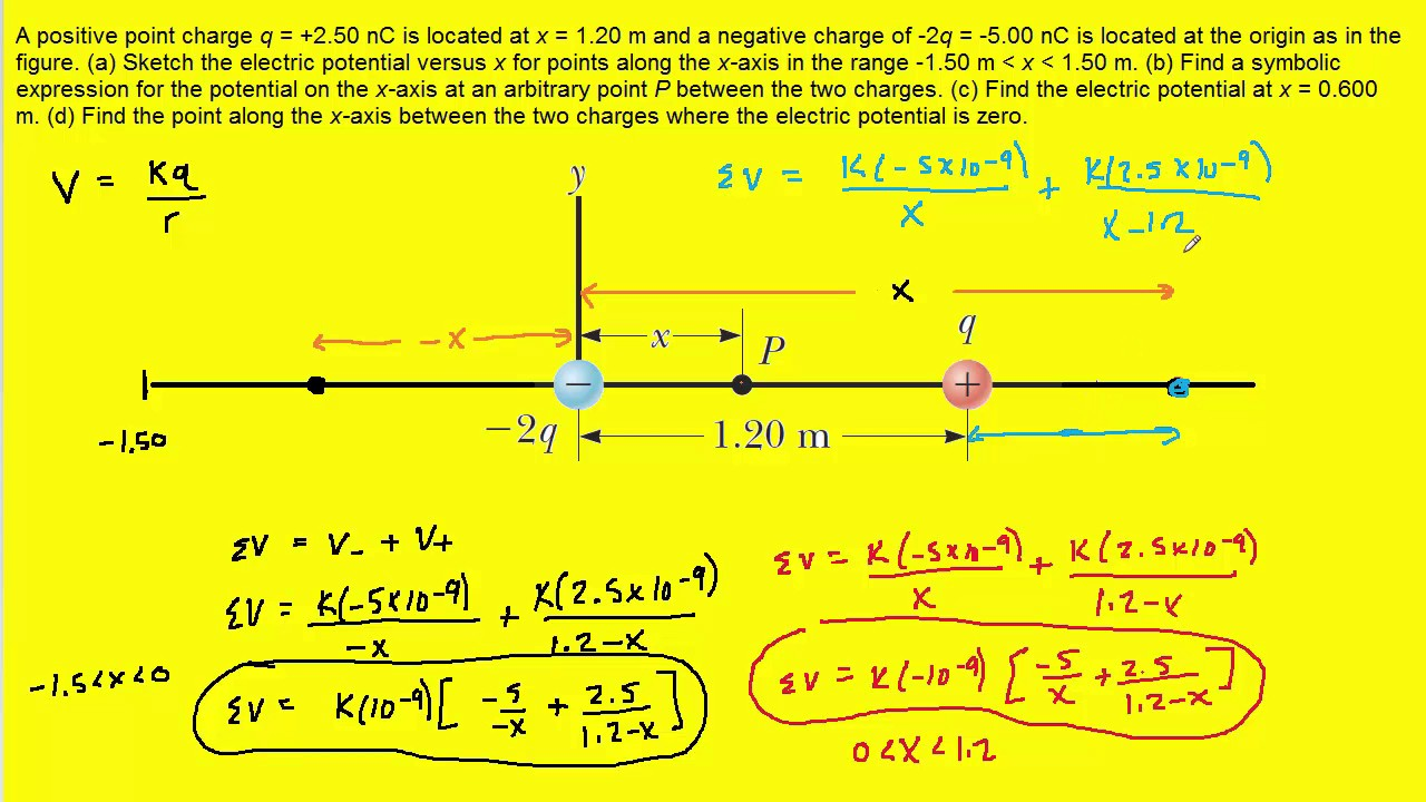 A positive point charge q = +2.50 nC is located at x = 1.20 m and a  negative charge of -2q = -5.00 n