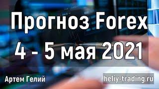 Прогноз форекс на 4 5 мая 2021