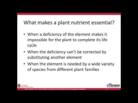 Soil Nutrient Basics, Concepts of Soil Fertility, 1/4