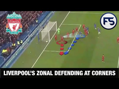 Liverpool's Defensive Structure At Corners Kicks:  Part 1 Positional  Explanation