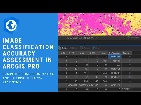 Accuracy Assessment of Image Classification in ArcGIS Pro