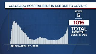 GRAPH: COVID-19 hospital beds in use as of November 5, 2020