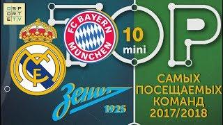 Мини-ТОП-10 самых посещаемых команд сезона 2017-2018
