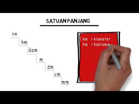 Cara Mudah Belajar Satuan Panjang