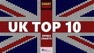 UK Top 10 Single Charts | 26.10.2018 | ChartExpress