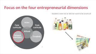 Study Product 2- Int. & Entrep. Claudia Lai & Ainhoa Ausejo