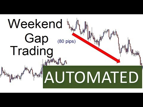 The Forex Weekend Gap Trade. The Easiest Automated Forex Trading Opportunity Open To Forex Traders?