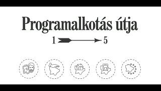 Sétáló Budapest a Programalkotás útján