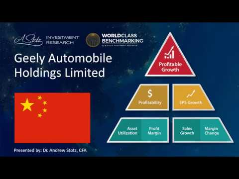 Geely Automobile Holdings Limited (175 HK)