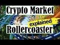 Bitcoin Set To Blow? Binance and China Plan To Pump Bitcoin? - Ripple Blasts Libra - NANO Exit Scam