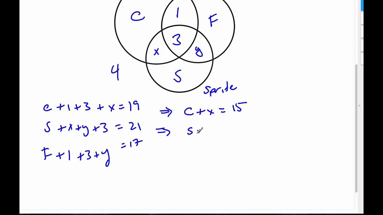 Ib Math Studies Venn Diagrams Wiring Diagram Of Refrigeration System 3 Region Youtube