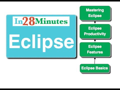 Importing GIT and Maven Projects into Eclipse
