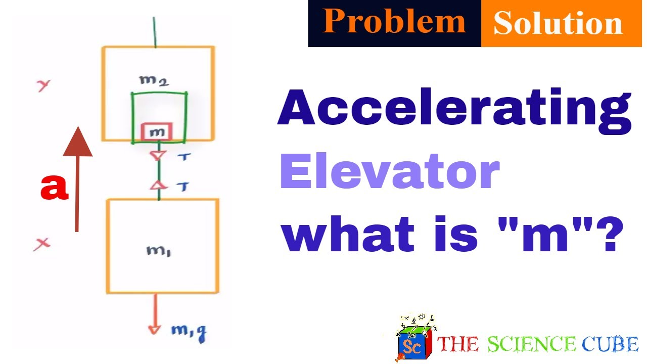 Problem  Find The Normal Force On A Box In An Elevator   10