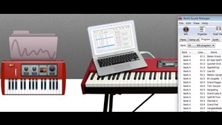 Nord Piano 3 - Using the Sound Manager and Downloading New Pianos / Voices