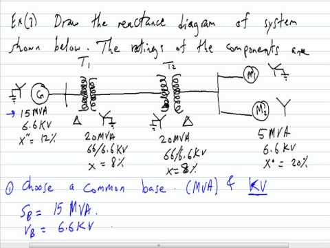 Power System Analysis (Lecture13) Examples  YouTube