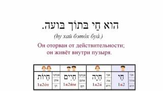 Урок № 91  Слабые глаголы состояния в лёгком биньяне языка иврит