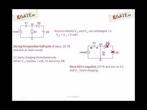 Problem on Diode applications - GATE 2012 Solved Paper ECE - (Electron Devices)