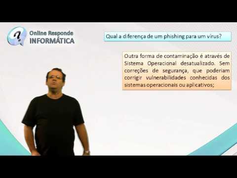 Informática - Diferença entre Phishing e Vírus