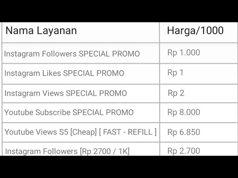 Panel Sosmed - Indonesia Rp 1 000/1000 Followers Instagram ? Review Script  by Penulis Kode
