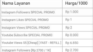 Panel Sosmed - Indonesia Rp 1.000/1000 Followers Instagram ? Review Script by Penulis Kode