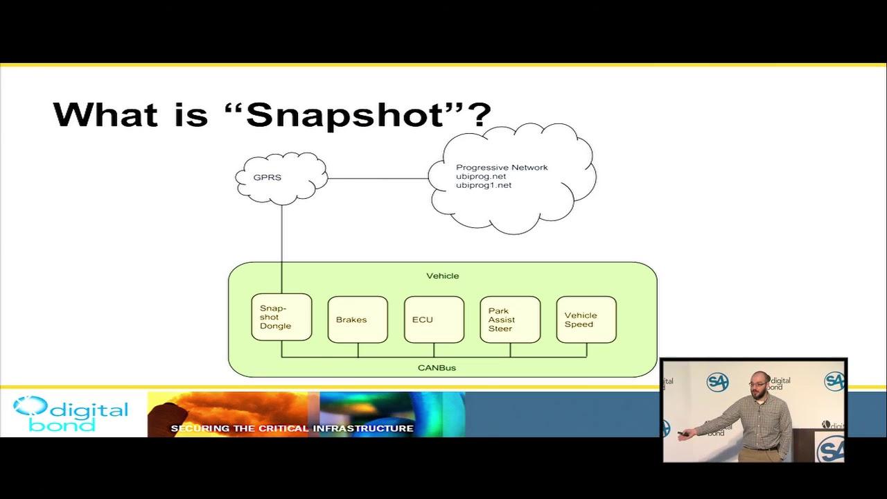 Progressive Snapshot Hack >> Remote Control Automobiles Hacking The Snapshot Dongle