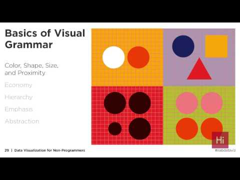 Harvard i-lab | Data Visualization for Non-Programmers