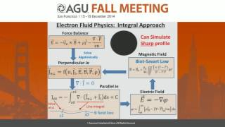 Maintenance of Surface Current Balance by Field-Aligned Thermoelectric Currents at Astronomical...