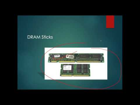 INTRODUCTION TO RANDOM ACCESS MEMORY RAM TECHNOLOGY IN HINDI