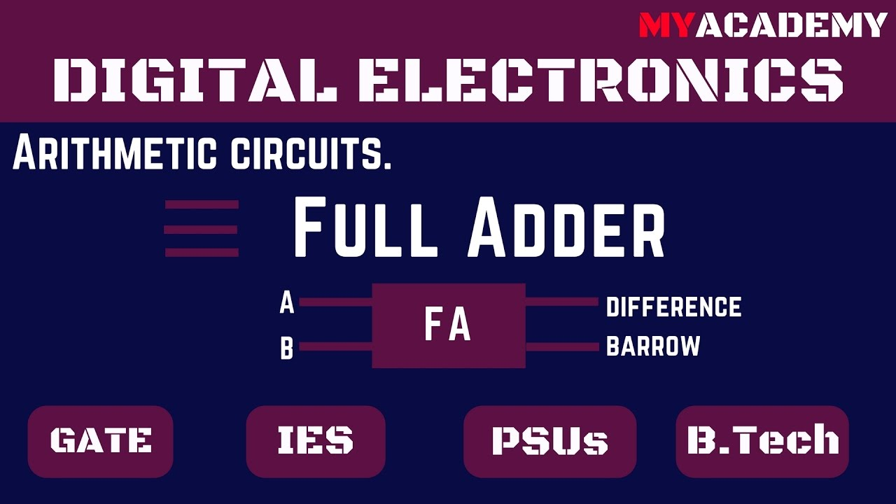 Full Adder Detailed Explanation Myacademy Youtube Subtractor Circuit The May Be