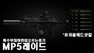"""특수부대하면 떠오르는 총기 """"MP5""""…"""