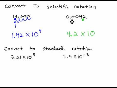 Convert between scientific notation and standard notation