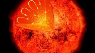 Поведение Солнца становится непредсказуемым. Обратная сторона Солнца о которой ничего не известно.