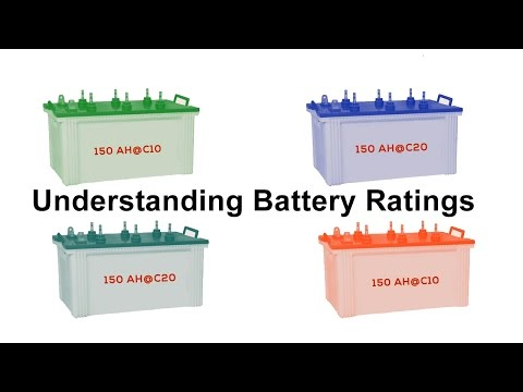 Understanding Battery Ratings