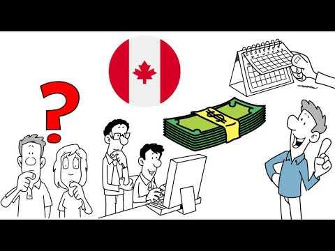 Bad Credit Loans in Canada
