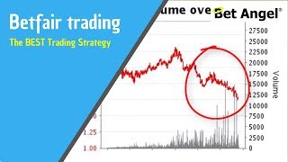 Betfair trading - When Christmas came early