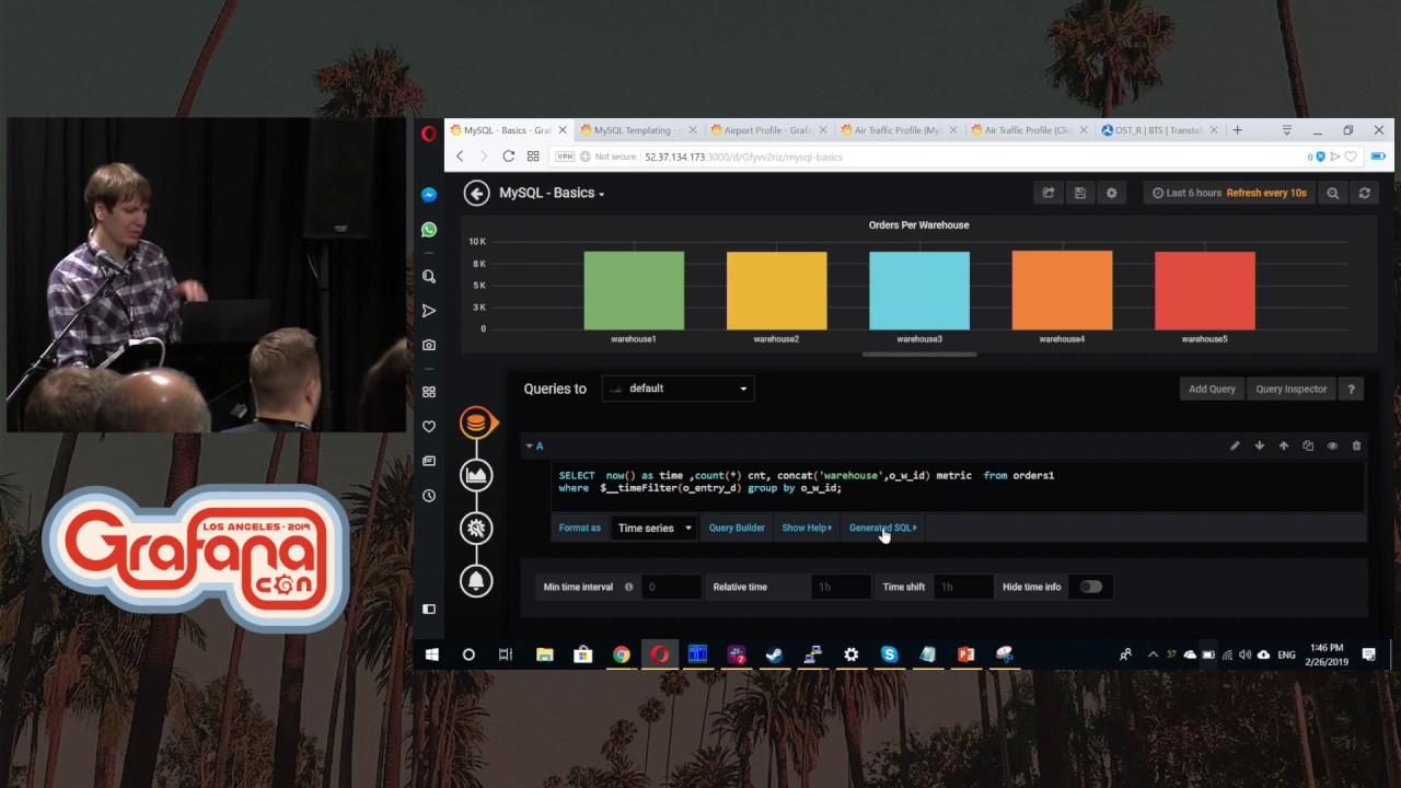 Business Dashboards with Grafana and MySQL