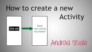 Wie Sie eine neue Aktivität erstellen