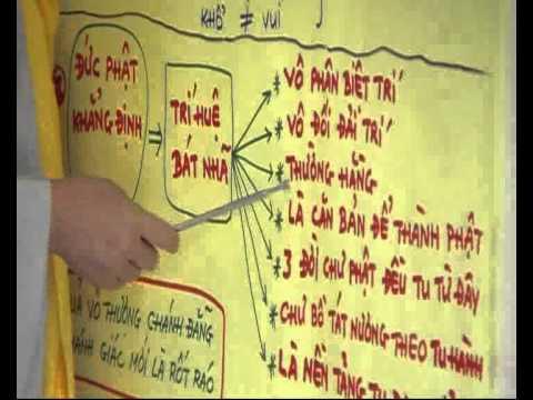 Bat Nha Tam Kinh-08.flv