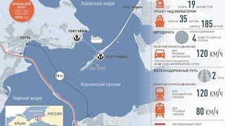 Строительство Крымского моста.  Опережение плана!