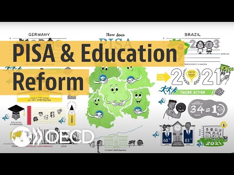 How does PISA help shape education reform?