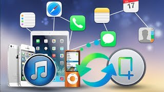Recover Deleted Pictures,Videos & More from iPhone,iPad,iPod T…