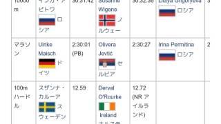「2006年ヨーロッパ陸上競技選手権大会」とは ウィキ動画