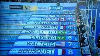 100m Freestyle world record,  Cesar Cielo Filho