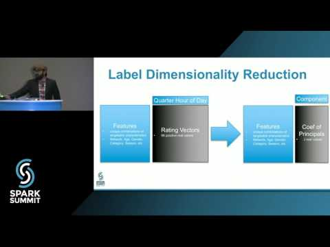 Apache Spark for Machine Learning with High Dimensional Labels: by Michael Zargham/Stefan Panayotov