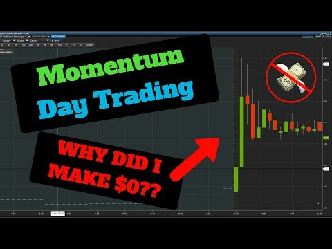 How I Should've Made $+1k Today But Instead Made $0 | Momentum Day Trading 2018