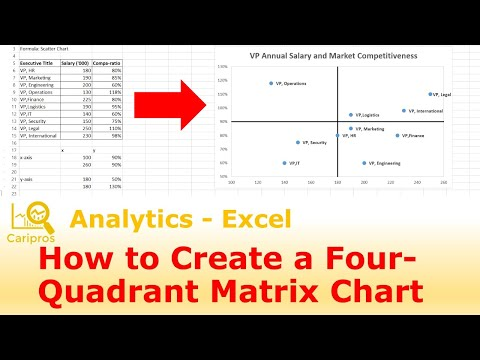 how-to-create-a-4-quadrant-matrix-chart-in-excel
