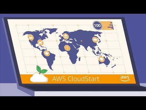 CloudStart for Small Medium Enterprises (SMEs)