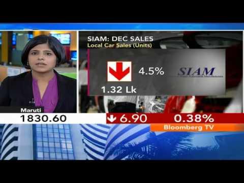 Market Pulse- Domestic Car Sales Fall 4.5% In Dec